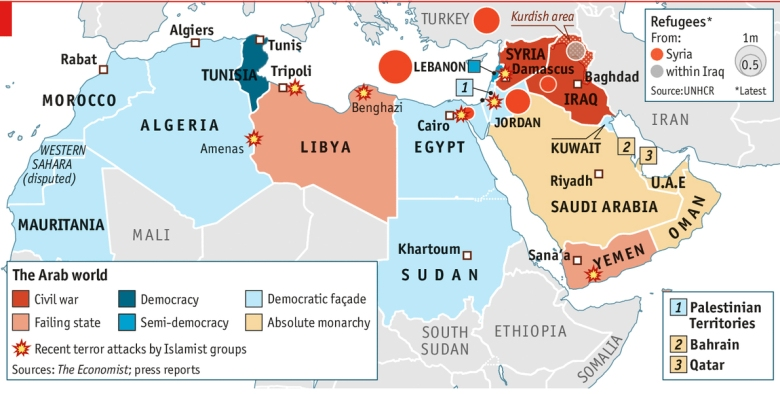 July 2014 status map by The Economist magazine