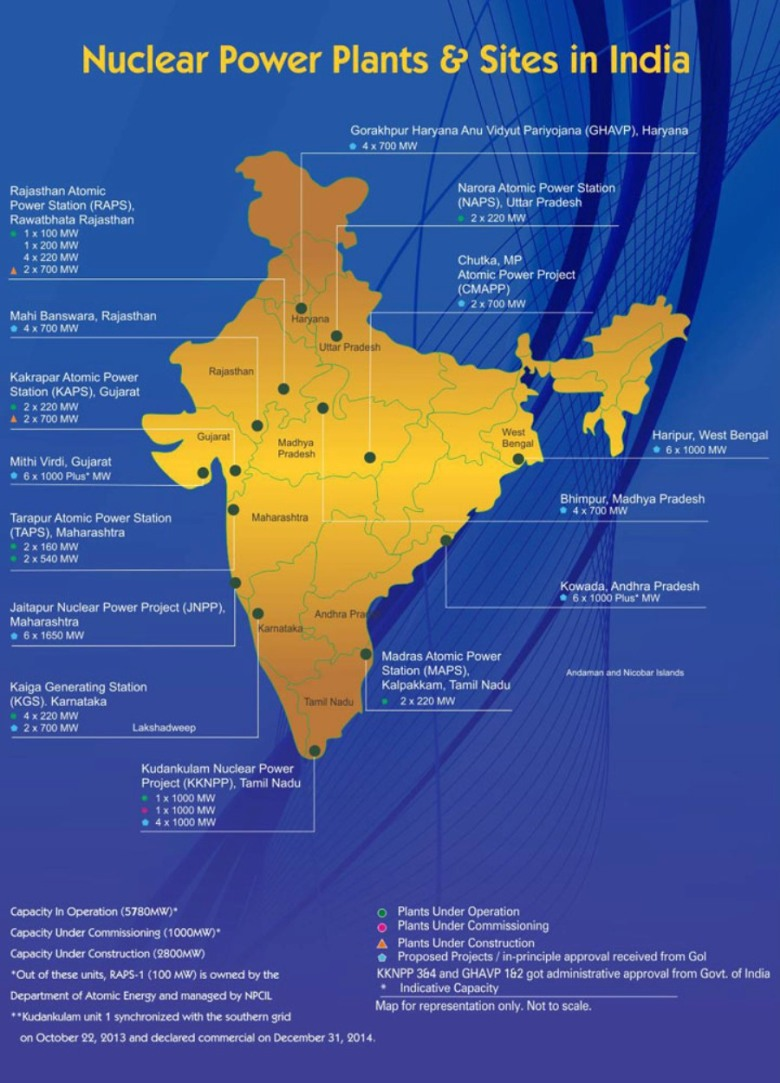 Nuclear Power Plants in India - official map 2014