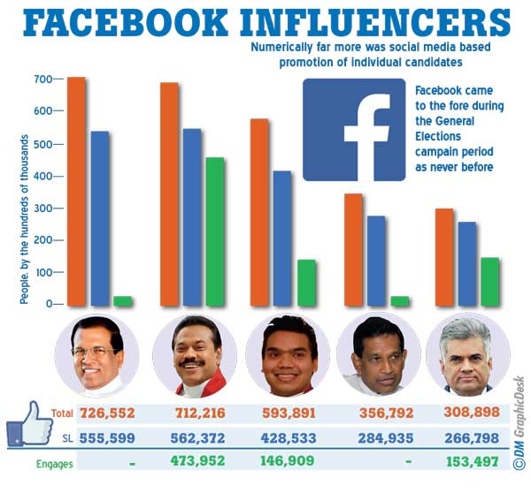 Infographic by Daily Mirror Sri Lanka